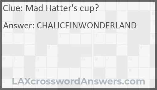 Mad Hatter's cup? Answer