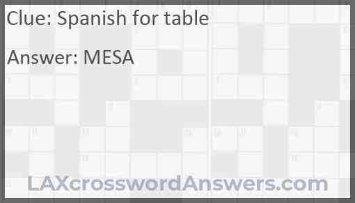 Spanish for table Answer