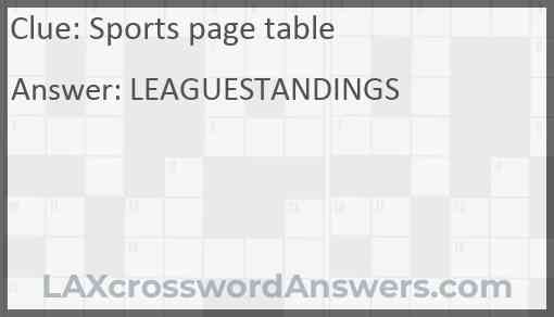 Sports page table Answer
