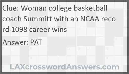 Woman college basketball coach Summitt with an NCAA record 1098 career wins Answer