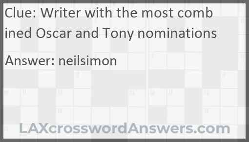 Writer with the most combined Oscar and Tony nominations Answer